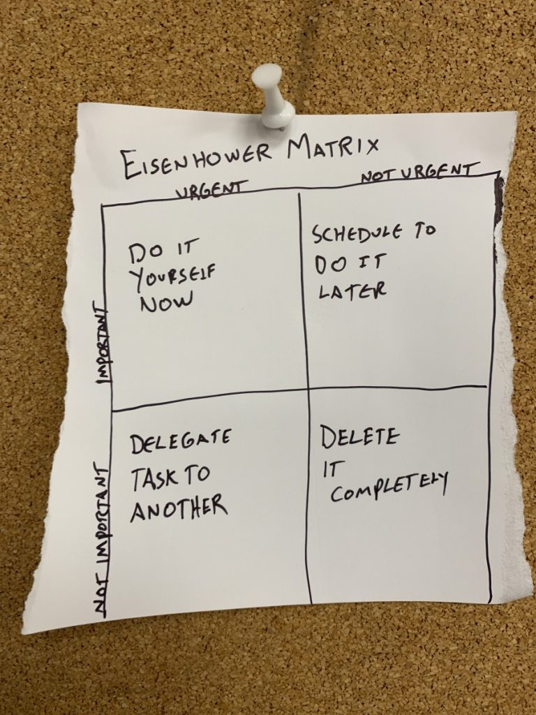 The Eisenhower Matrix may be helpful as you evaluate tasks according to priorities.